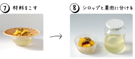 ?材料をこす?シロップと果肉に分ける